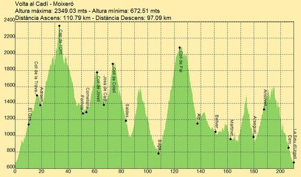 Tour du Cadí - Moixeró 2